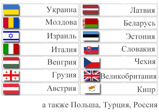 Partic_ru