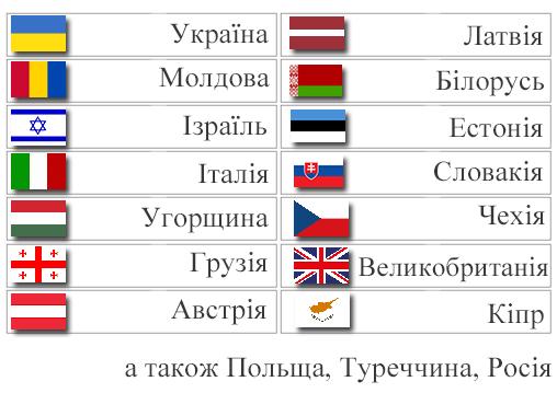 Partic_ua